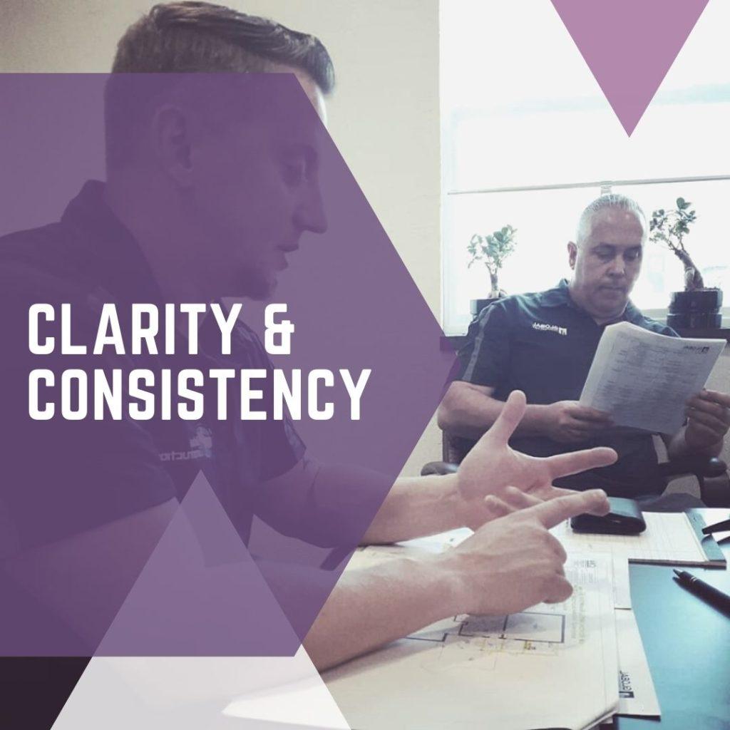 Clarity & Consistency